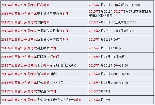 2015年山西公务员考试职位表