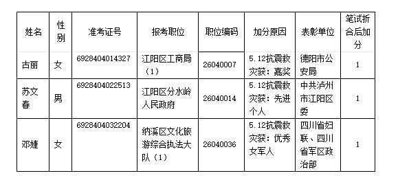 QQ截图20170112165442.png