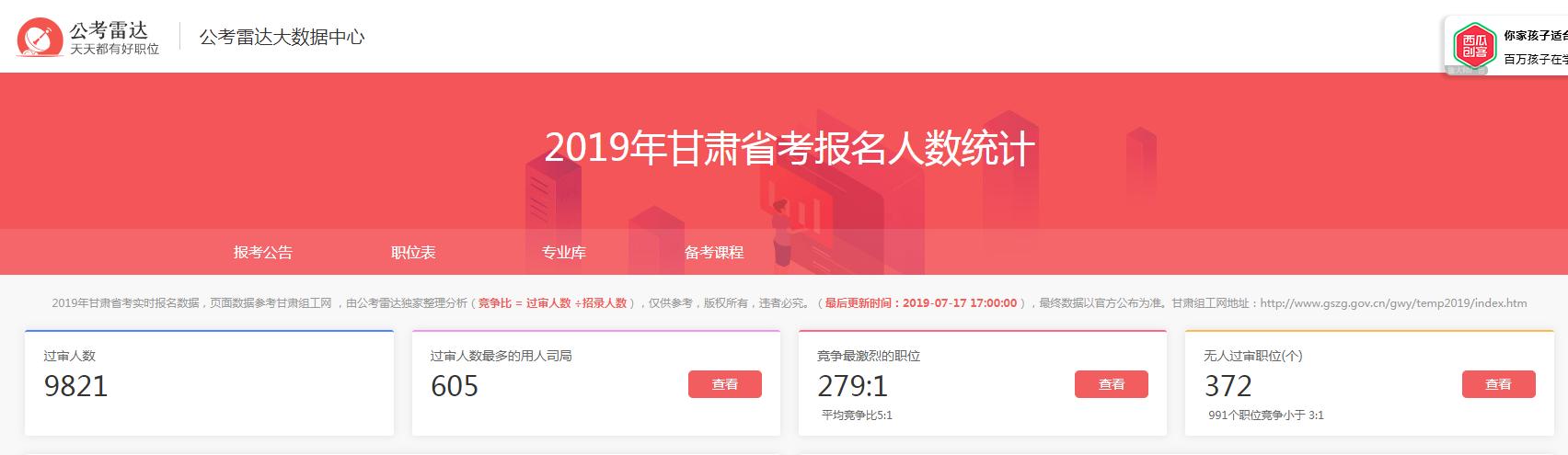 2019年甘肃公务员考试报名数据.png